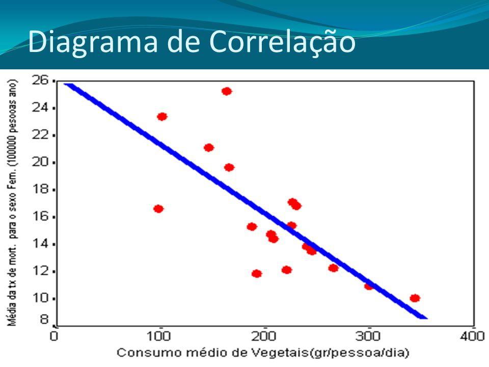 01:04:31 Diagrama de Correlação