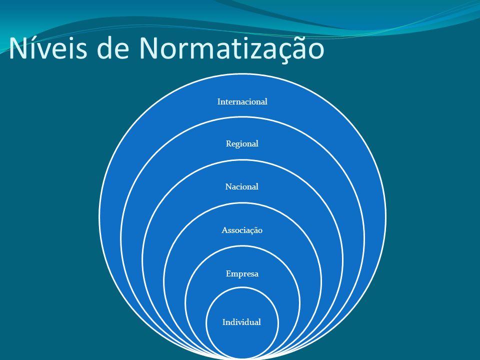 Níveis de Normatização Internacional Regional Nacional Associação Empresa Individual