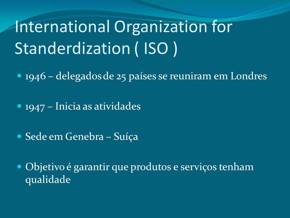 International Organization for Standerdization ( ISO ) 1946 – delegados de 25 países se reuniram em Londres 1947 – Inicia as atividades Sede em Genebr