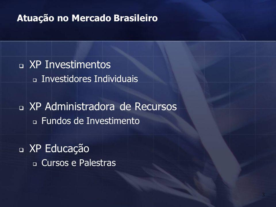 3 Atuação no Mercado Brasileiro XP Investimentos Investidores Individuais XP Administradora de Recursos Fundos de Investimento XP Educação Cursos e Pa