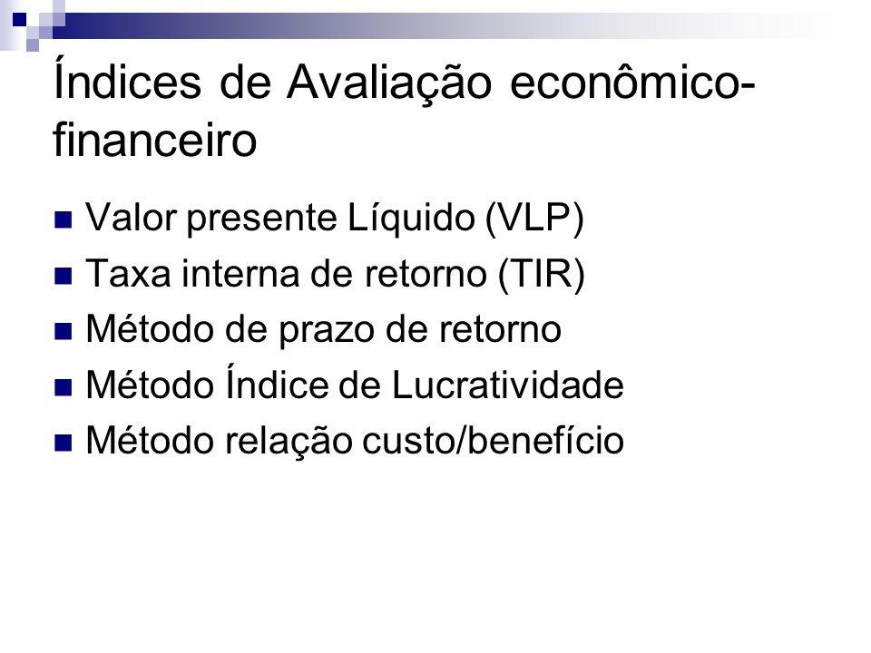 Índices de Avaliação econômico- financeiro Valor presente Líquido (VLP) Taxa interna de retorno (TIR) Método de prazo de retorno Método Índice de Lucr