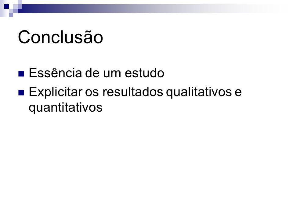 Conclusão Essência de um estudo Explicitar os resultados qualitativos e quantitativos