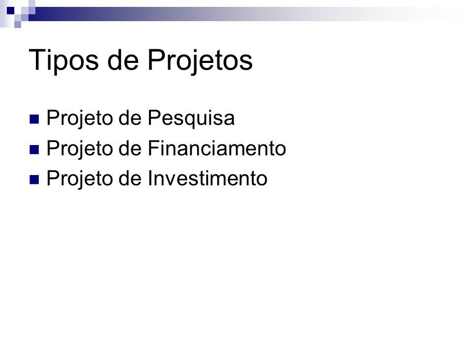 Tipos de Projetos Projeto de Pesquisa Projeto de Financiamento Projeto de Investimento