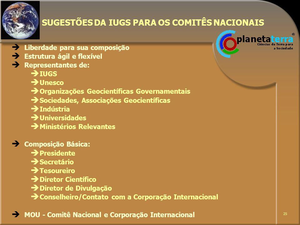 25 Liberdade para sua composição Estrutura ágil e flexível Representantes de: IUGS Unesco Organizações Geocientíficas Governamentais Sociedades, Assoc