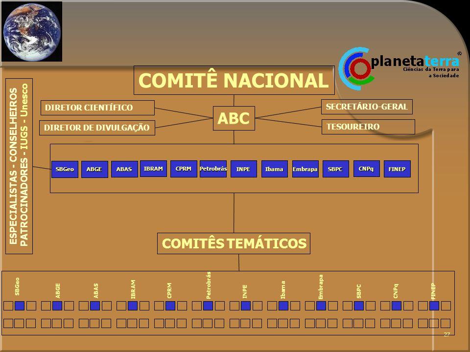 27 COMITÊ NACIONAL ABC SECRETÁRIO-GERAL ESPECIALISTAS - CONSELHEIROS PATROCINADORES - IUGS - Unesco SBGeo ABGE ABAS IBRAM CPRMPetrobrás INPE SBPC CNPq