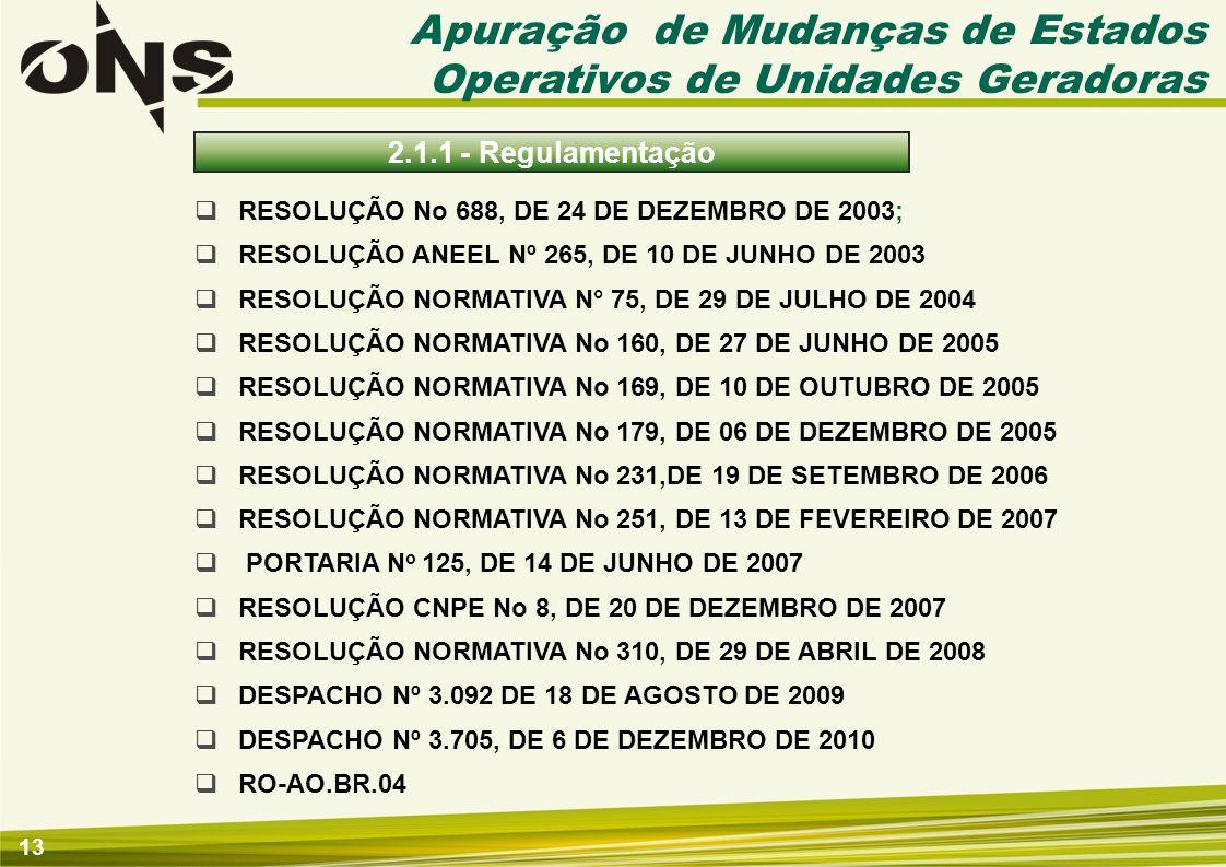13 2.1.1 - Regulamentação RESOLUÇÃO No 688, DE 24 DE DEZEMBRO DE 2003; RESOLUÇÃO ANEEL Nº 265, DE 10 DE JUNHO DE 2003 RESOLUÇÃO NORMATIVA N° 75, DE 29