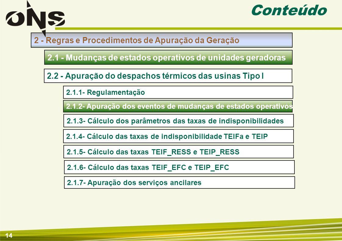 14 Conteúdo 2 - Regras e Procedimentos de Apuração da Geração 2.1.1- Regulamentação 2.1 - Mudanças de estados operativos de unidades geradoras 2.2 - A