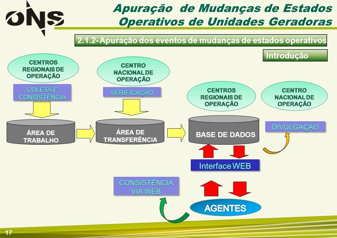 17 2.1.2- Apuração dos eventos de mudanças de estados operativos Apuração de Mudanças de Estados Operativos de Unidades Geradoras Introdução BASE DE D