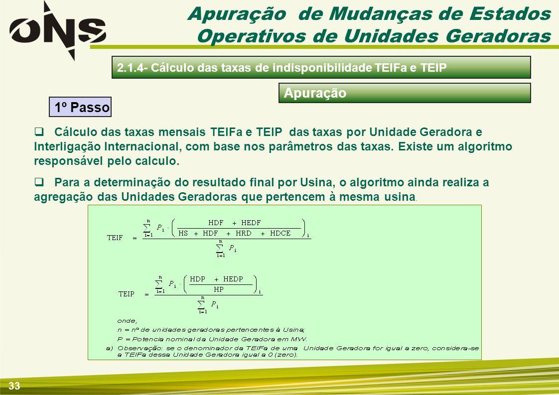 33 Apuração 2.1.4- Cálculo das taxas de indisponibilidade TEIFa e TEIP Cálculo das taxas mensais TEIFa e TEIP das taxas por Unidade Geradora e Interli