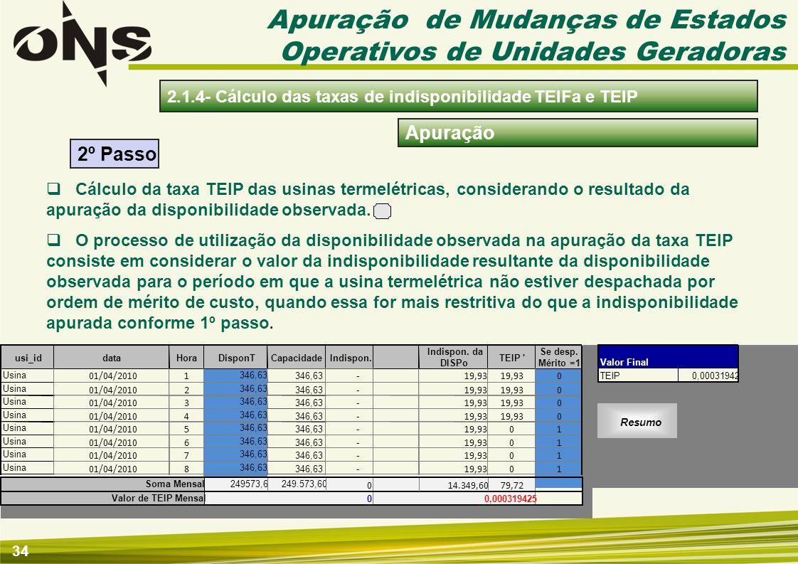 34 Apuração 2.1.4- Cálculo das taxas de indisponibilidade TEIFa e TEIP Cálculo da taxa TEIP das usinas termelétricas, considerando o resultado da apur