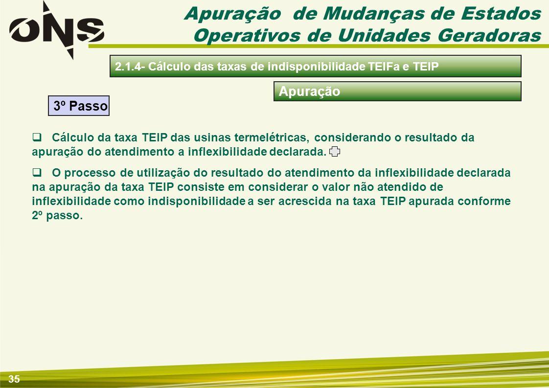 36 C- Apuração 2.1.4- Cálculo das taxas de indisponibilidade TEIFa e TEIP Cálculo das taxas acumuladas TEIFa e TEIP por usina, obtidas a partir das médias dos valores mensais da TEIFa e da TEIP de cada Usina e Interligação Internacional relativos aos 60 (sessenta) meses imediatamente anteriores.