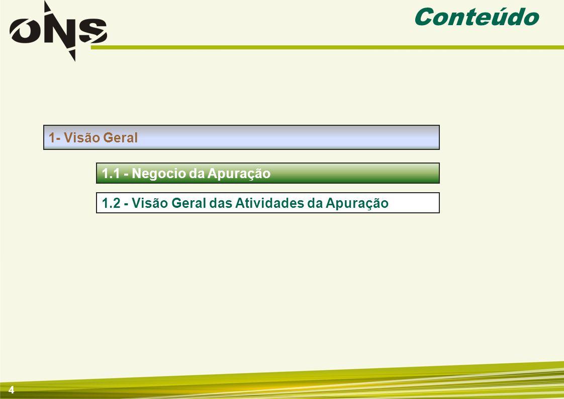 4 1.1 - Negocio da Apuração 1- Visão Geral 1.2 - Visão Geral das Atividades da Apuração Conteúdo