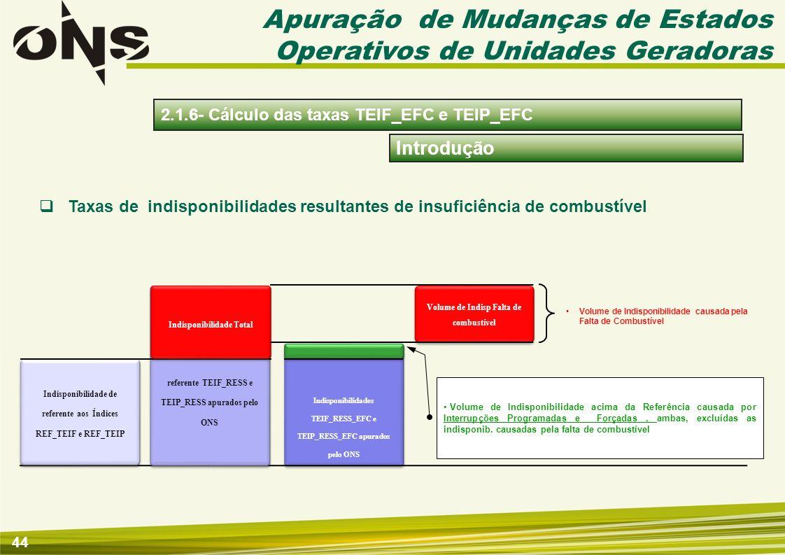 44 Introdução Apuração de Mudanças de Estados Operativos de Unidades Geradoras 2.1.6- Cálculo das taxas TEIF_EFC e TEIP_EFC Indisponibilidades TEIF_RE