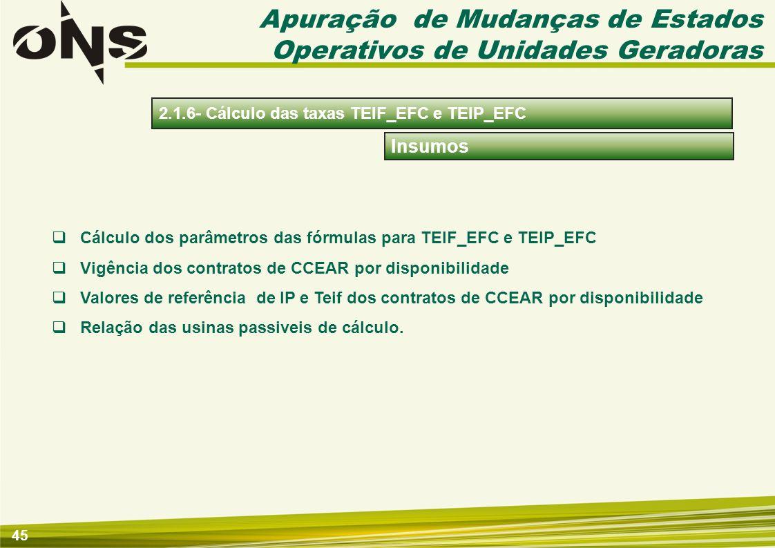 45 Insumos Cálculo dos parâmetros das fórmulas para TEIF_EFC e TEIP_EFC Vigência dos contratos de CCEAR por disponibilidade Valores de referência de I