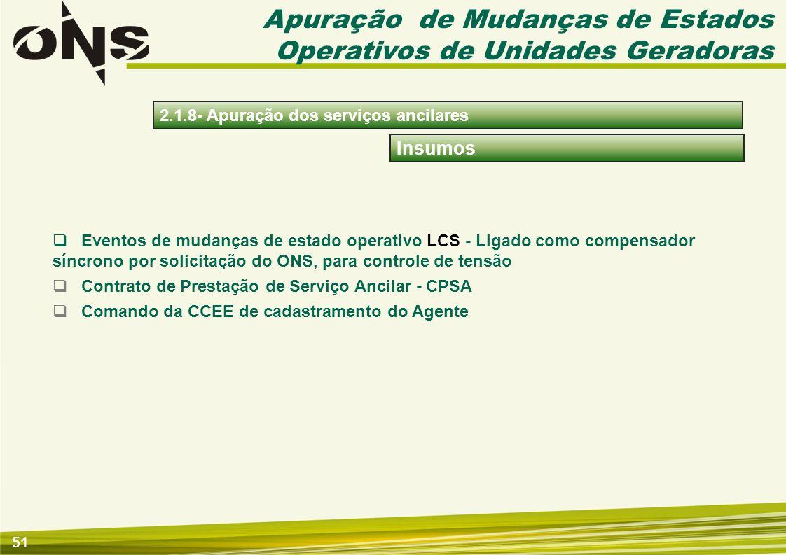 51 Insumos Eventos de mudanças de estado operativo LCS - Ligado como compensador síncrono por solicitação do ONS, para controle de tensão Contrato de