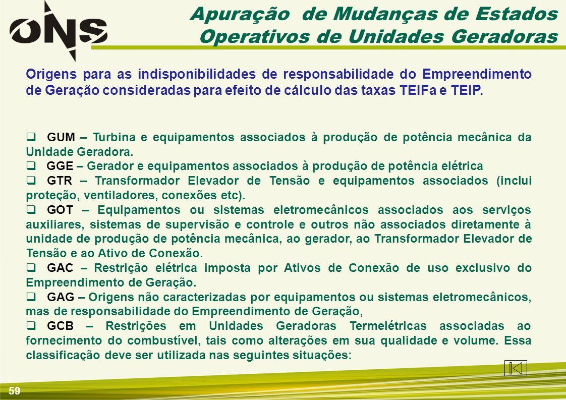 59 Origens para as indisponibilidades de responsabilidade do Empreendimento de Geração consideradas para efeito de cálculo das taxas TEIFa e TEIP. GUM