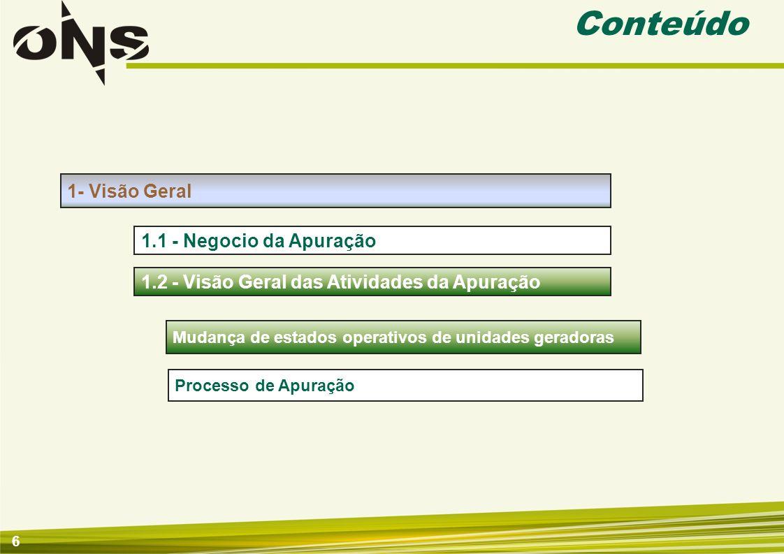 6 1.1 - Negocio da Apuração 1- Visão Geral 1.2 - Visão Geral das Atividades da Apuração Conteúdo Mudança de estados operativos de unidades geradoras P