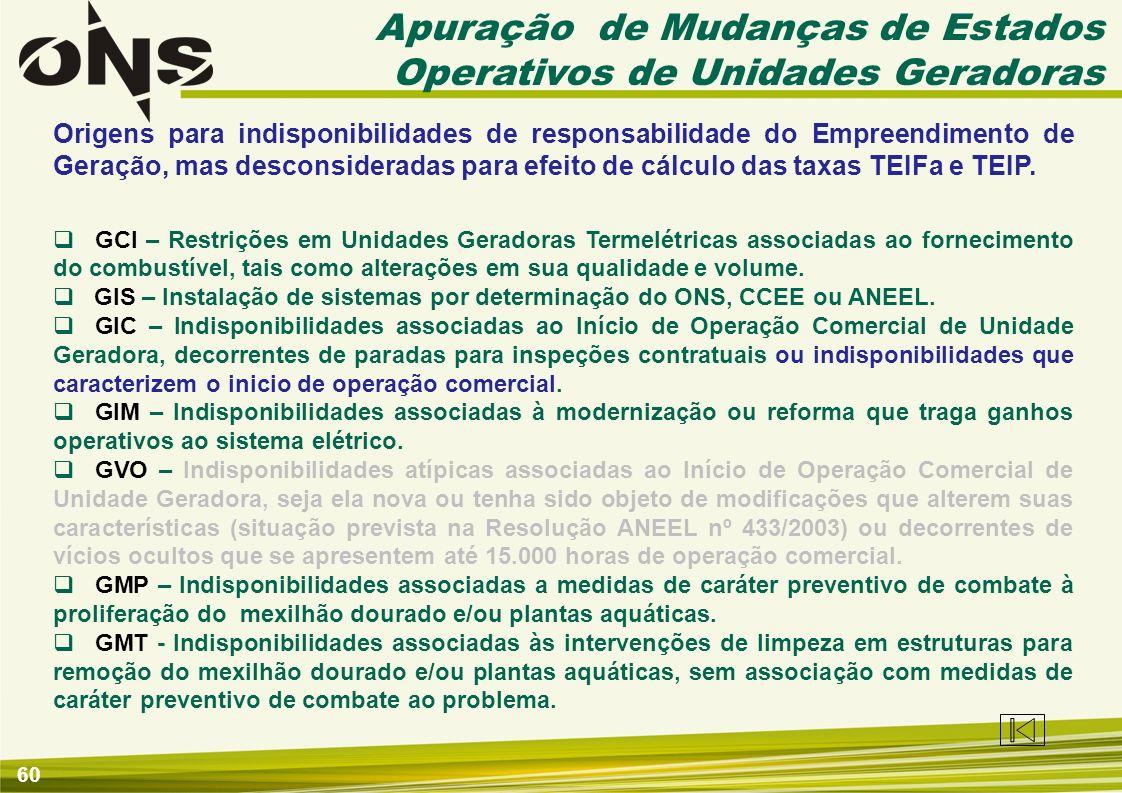 60 Origens para indisponibilidades de responsabilidade do Empreendimento de Geração, mas desconsideradas para efeito de cálculo das taxas TEIFa e TEIP