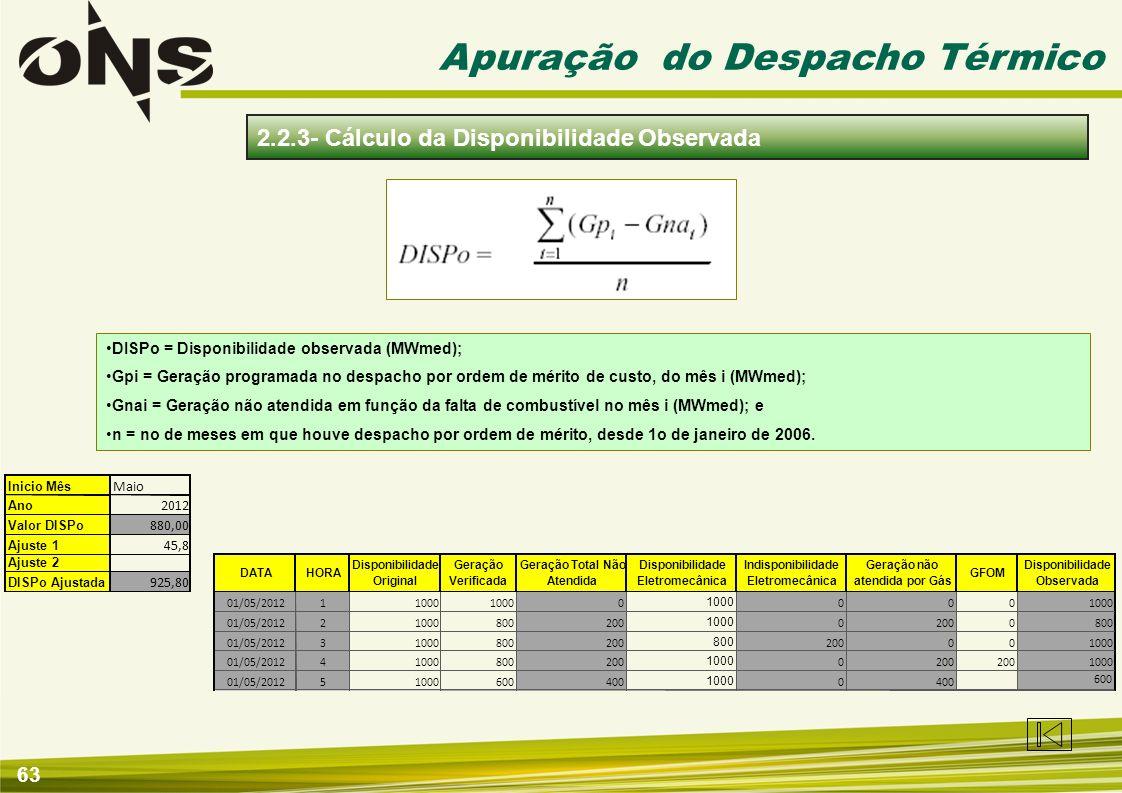 63 Apuração do Despacho Térmico 2.2.3- Cálculo da Disponibilidade Observada DISPo = Disponibilidade observada (MWmed); Gpi = Geração programada no des