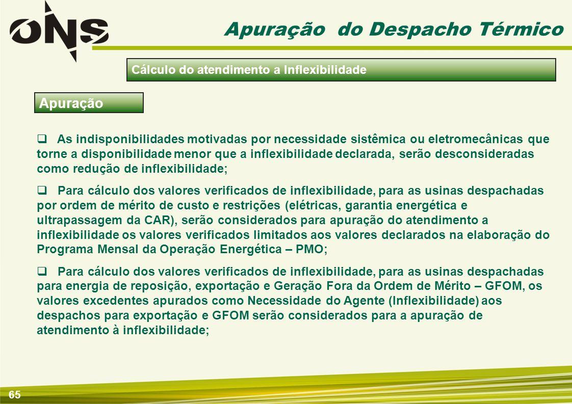 65 Apuração Apuração do Despacho Térmico As indisponibilidades motivadas por necessidade sistêmica ou eletromecânicas que torne a disponibilidade meno