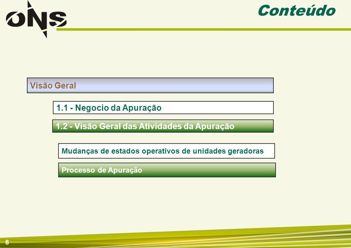 8 1.1 - Negocio da Apuração Visão Geral 1.2 - Visão Geral das Atividades da Apuração Conteúdo Mudanças de estados operativos de unidades geradoras Pro