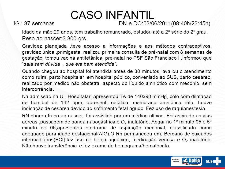 CASO INFANTIL Avaliado pela Câmara Técnica Estadual de Análise de óbito Infantil e Fetal em 11-01-2012.