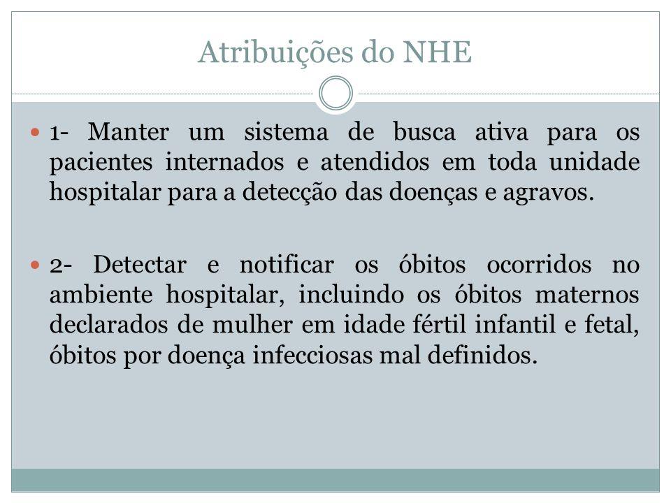 Atribuições do NHE 3 - Notificar ao primeiro nível hierárquico superior da vigilância epidemiológica as doenças e agravos de notificação compulsórias (DNC) detectados no ambiente hospitalar.