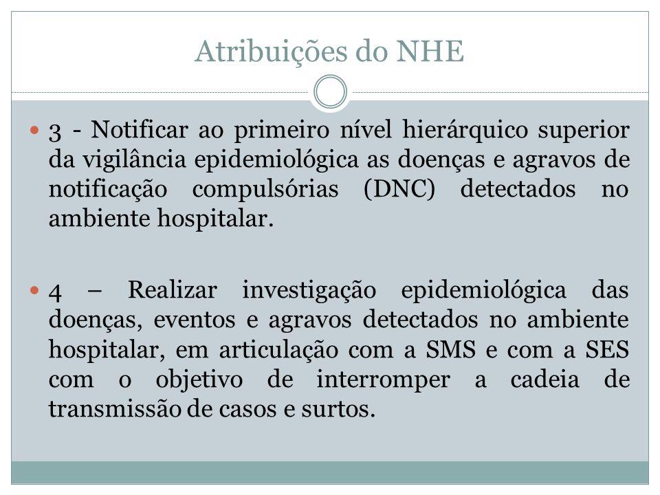 Atribuições do NHE 3 - Notificar ao primeiro nível hierárquico superior da vigilância epidemiológica as doenças e agravos de notificação compulsórias