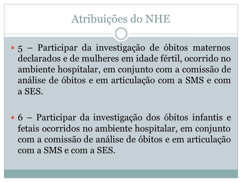 Atribuições do NHE 5 – Participar da investigação de óbitos maternos declarados e de mulheres em idade fértil, ocorrido no ambiente hospitalar, em con