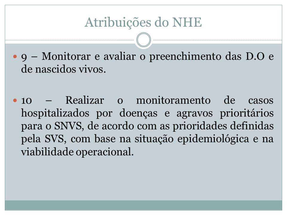 Atribuições do NHE 9 – Monitorar e avaliar o preenchimento das D.O e de nascidos vivos. 10 – Realizar o monitoramento de casos hospitalizados por doen
