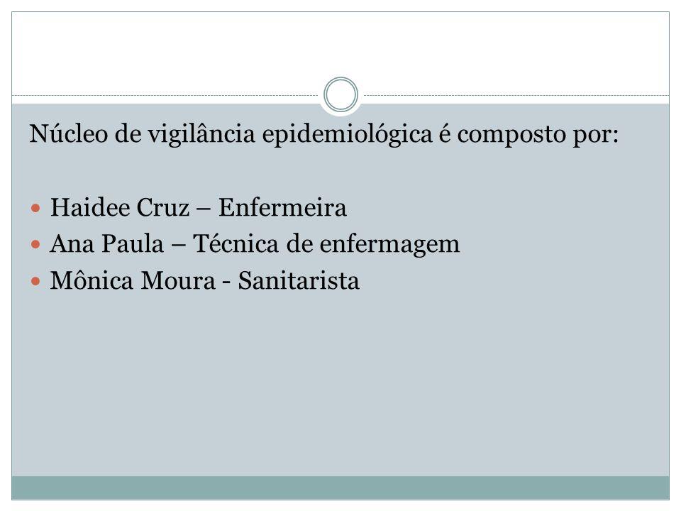 Núcleo de vigilância epidemiológica é composto por: Haidee Cruz – Enfermeira Ana Paula – Técnica de enfermagem Mônica Moura - Sanitarista