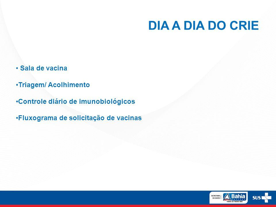 DIA A DIA DO CRIE Sala de vacina Triagem/ Acolhimento Controle diário de imunobiológicos Fluxograma de solicitação de vacinas