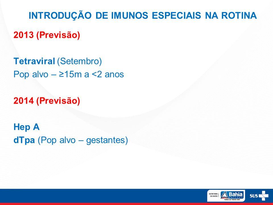 INTRODUÇÃO DE IMUNOS ESPECIAIS NA ROTINA 2013 (Previsão) Tetraviral (Setembro) Pop alvo – 15m a <2 anos 2014 (Previsão) Hep A dTpa (Pop alvo – gestant