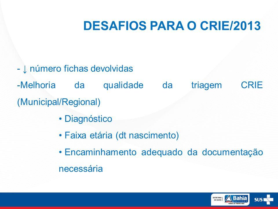 DESAFIOS PARA O CRIE/2013 - número fichas devolvidas -Melhoria da qualidade da triagem CRIE (Municipal/Regional) Diagnóstico Faixa etária (dt nascimen
