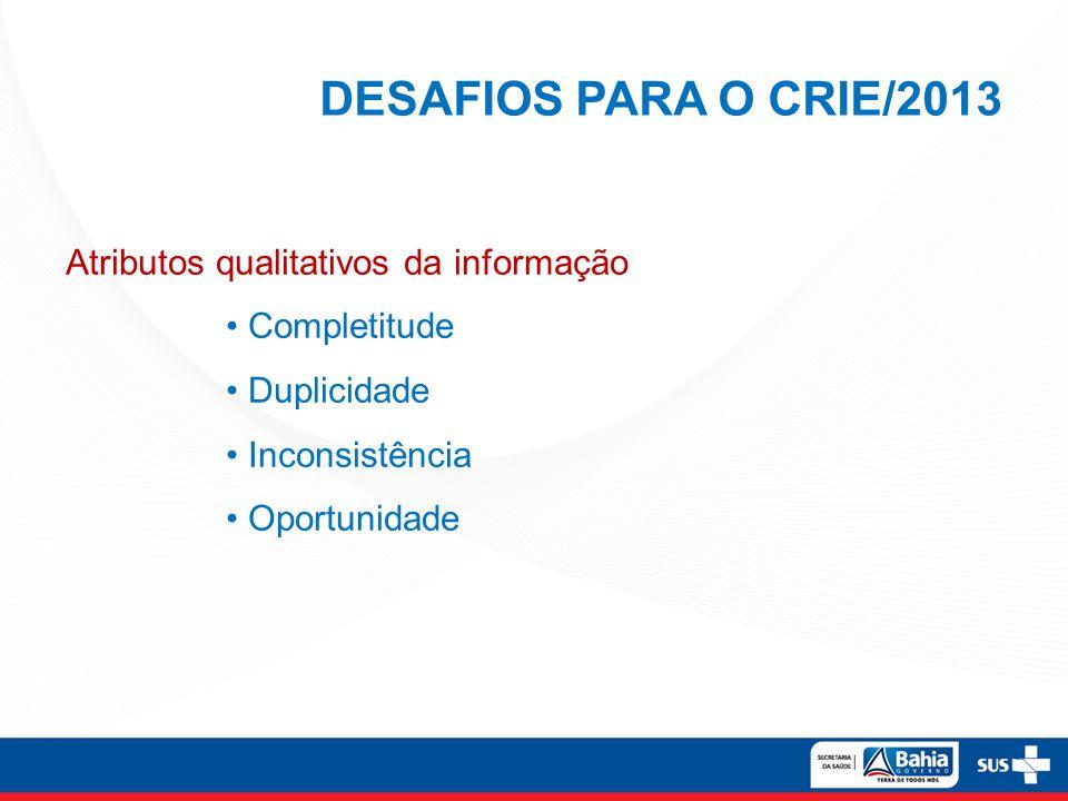 DESAFIOS PARA O CRIE/2013 Atributos qualitativos da informação Completitude Duplicidade Inconsistência Oportunidade