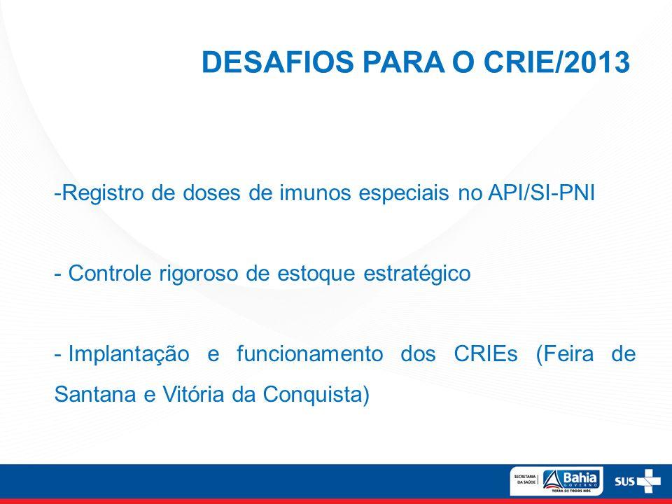 DESAFIOS PARA O CRIE/2013 -Registro de doses de imunos especiais no API/SI-PNI - Controle rigoroso de estoque estratégico - Implantação e funcionament