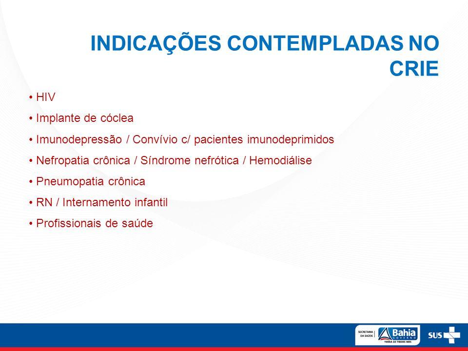 INDICAÇÕES CONTEMPLADAS NO CRIE HIV Implante de cóclea Imunodepressão / Convívio c/ pacientes imunodeprimidos Nefropatia crônica / Síndrome nefrótica