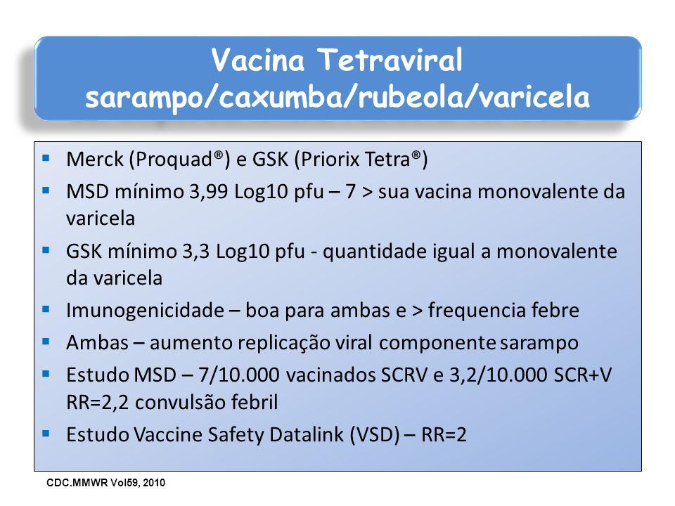 Merck (Proquad®) e GSK (Priorix Tetra®) MSD mínimo 3,99 Log10 pfu – 7 > sua vacina monovalente da varicela GSK mínimo 3,3 Log10 pfu - quantidade igual