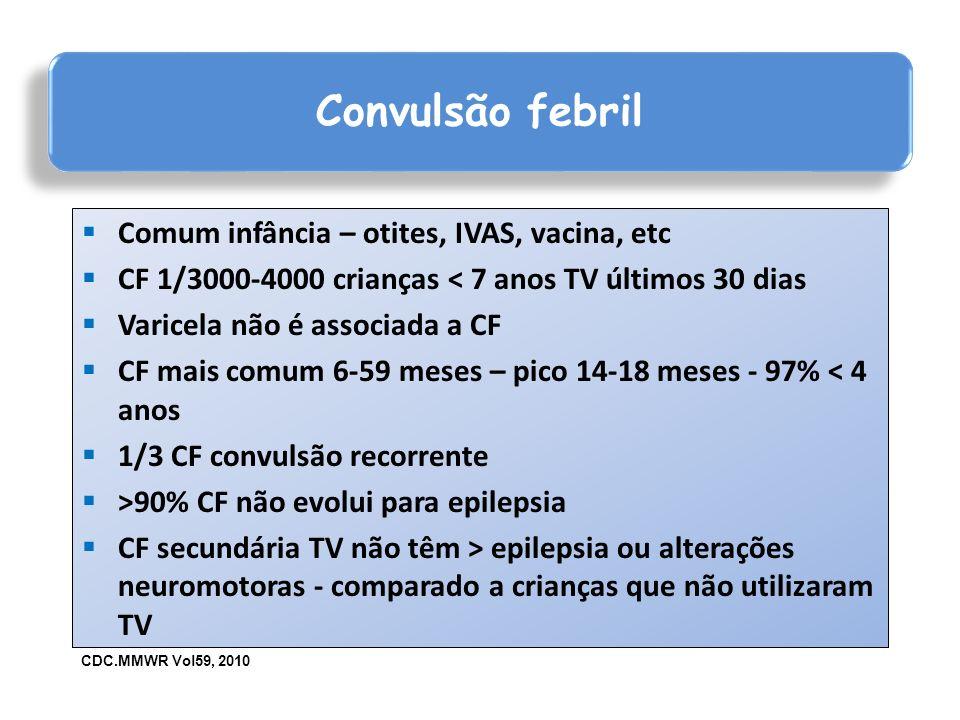 Comum infância – otites, IVAS, vacina, etc CF 1/3000-4000 crianças < 7 anos TV últimos 30 dias Varicela não é associada a CF CF mais comum 6-59 meses