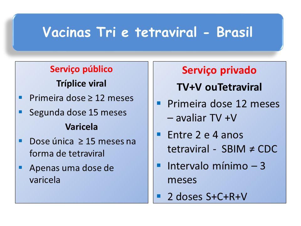 Serviço público Tríplice viral Primeira dose 12 meses Segunda dose 15 meses Varicela Dose única 15 meses na forma de tetraviral Apenas uma dose de var