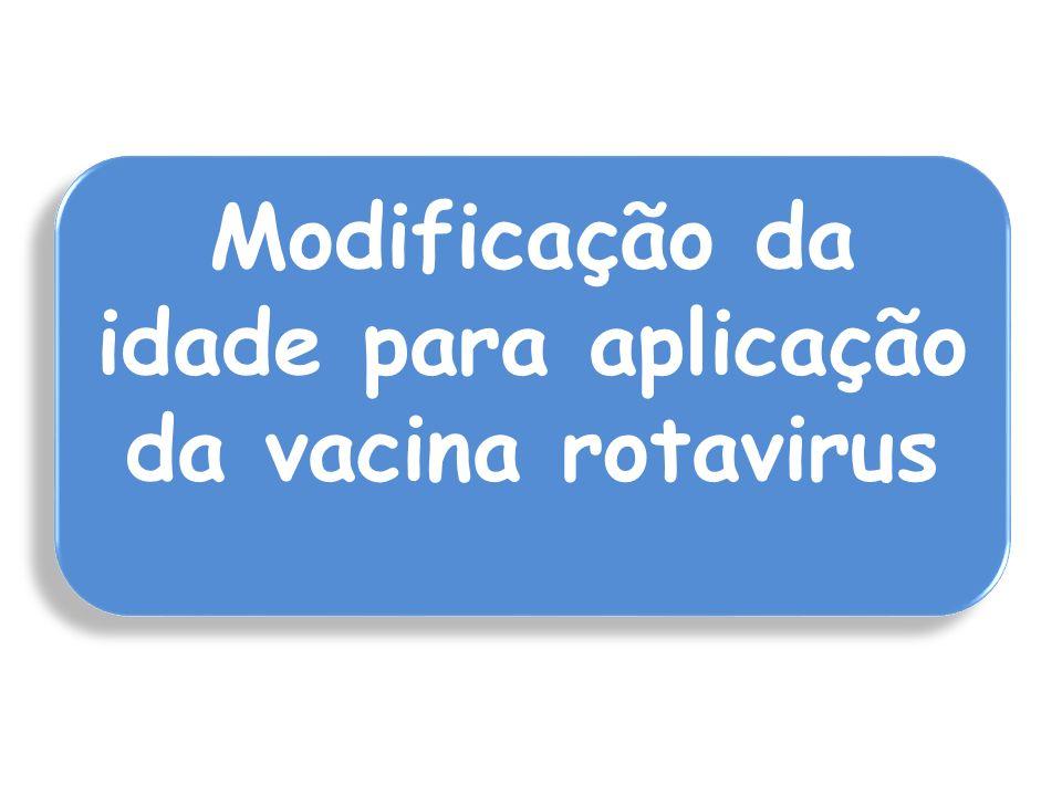 Modificação da idade para aplicação da vacina rotavirus