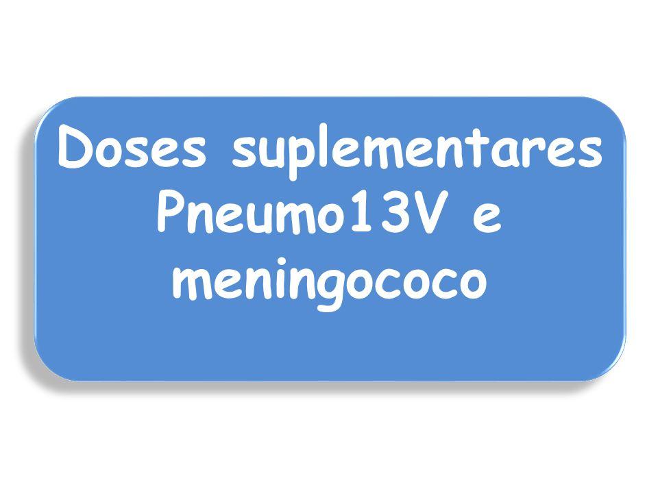 Doses suplementares Pneumo13V e meningococo