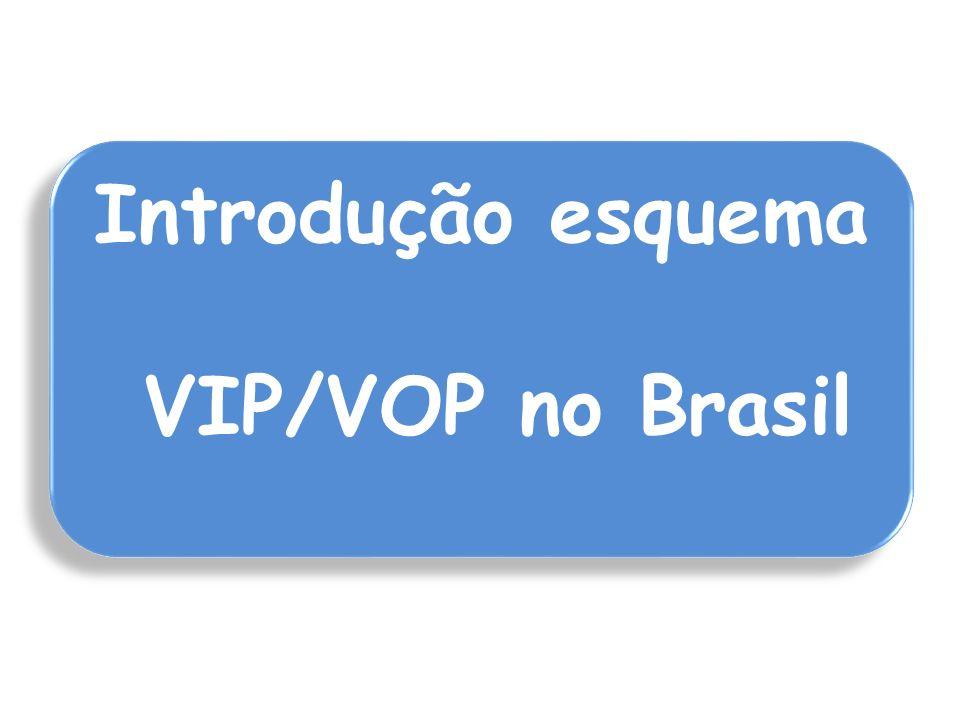 Uso crescente VIP com esquema sequencial VIP/VOP) - 1996 Finalidade reduzir risco polio paralitica associado a vacina (VAPP) Risco de VAPP para contactantes de receptores de OPV Esquemas sequenciais poliomielite - 1996