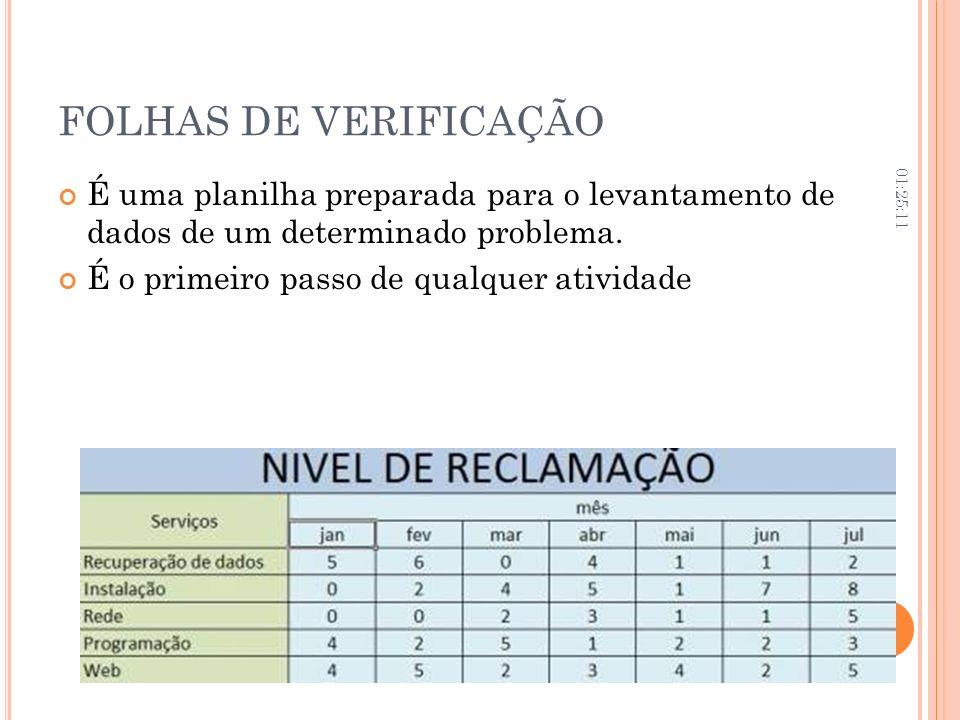 D IAGRAMA DE P ROCESSOS Representações Gráficas dos processos 01:26:45