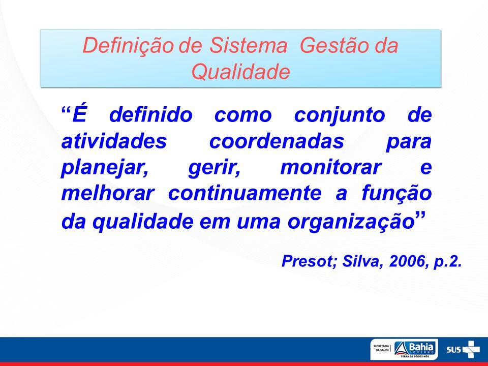 É definido como conjunto de atividades coordenadas para planejar, gerir, monitorar e melhorar continuamente a função da qualidade em uma organização D