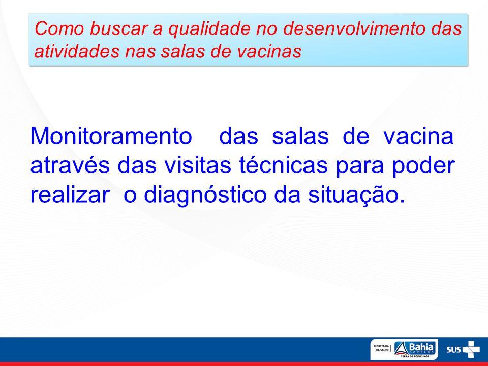 Como buscar a qualidade no desenvolvimento das atividades nas salas de vacinas Diagnóstico da situação para identificação dos problemas Problemas relacionados aos insumos.