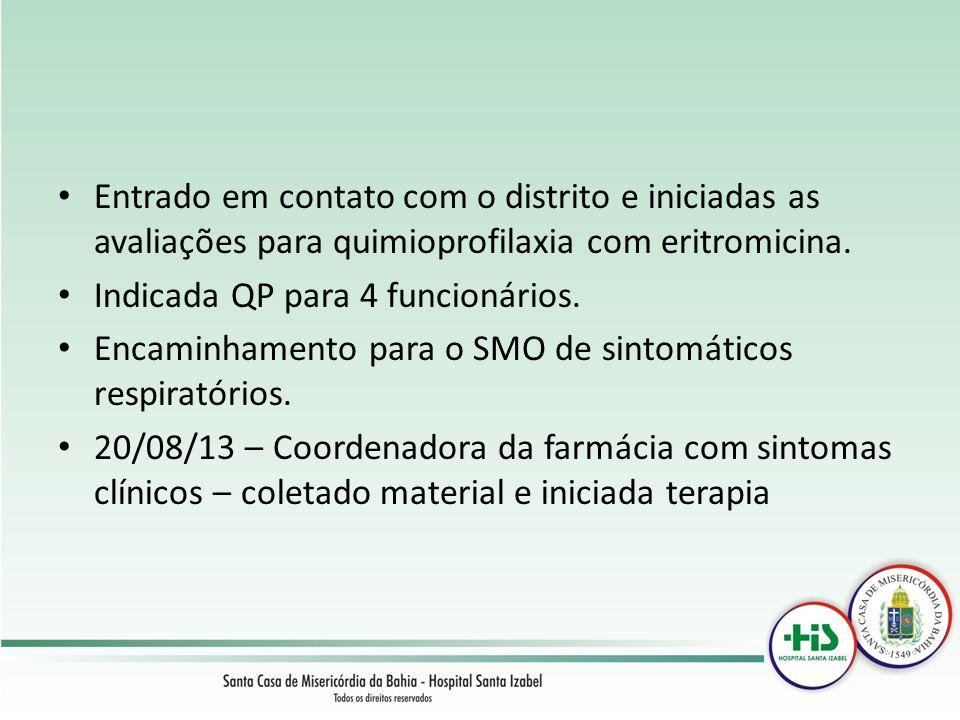 Entrado em contato com o distrito e iniciadas as avaliações para quimioprofilaxia com eritromicina. Indicada QP para 4 funcionários. Encaminhamento pa