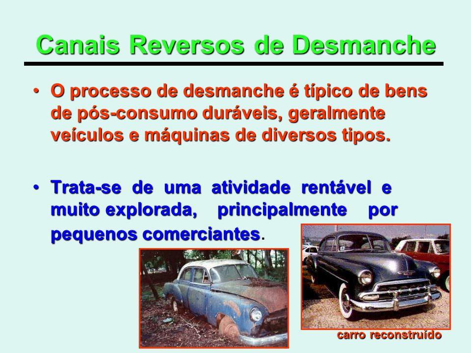 Canais Reversos de Desmanche O processo de desmanche é típico de bens de pós-consumo duráveis, geralmente veículos e máquinas de diversos tipos.O proc