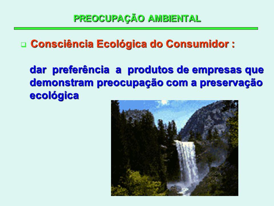 PREOCUPAÇÃO AMBIENTAL Consciência Ecológica do Consumidor : dar preferência a produtos de empresas que dar preferência a produtos de empresas que demo