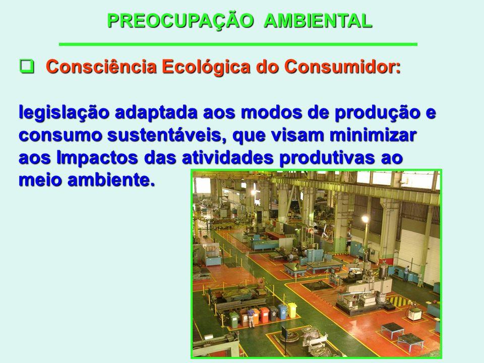 PREOCUPAÇÃO AMBIENTAL Consciência Ecológica do Consumidor: Consciência Ecológica do Consumidor: legislação adaptada aos modos de produção e consumo su